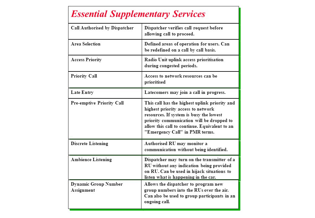 Essential Supplementary Services
