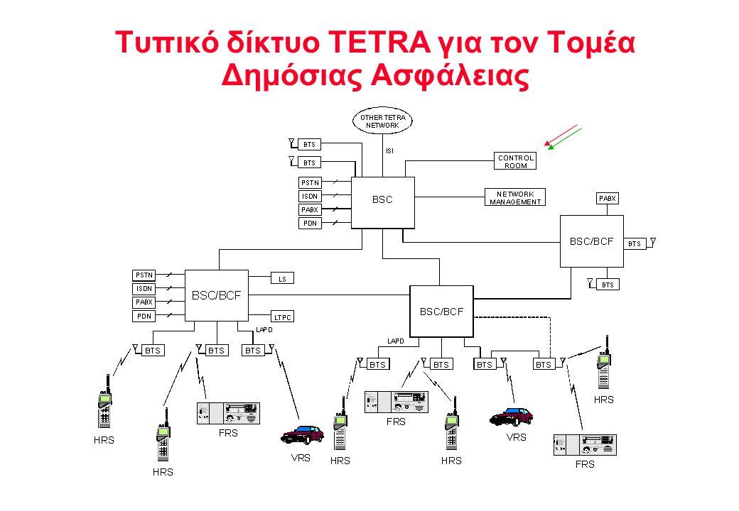 Τυπικό δίκτυο TETRA για τον Τομέα Δημόσιας Ασφάλειας