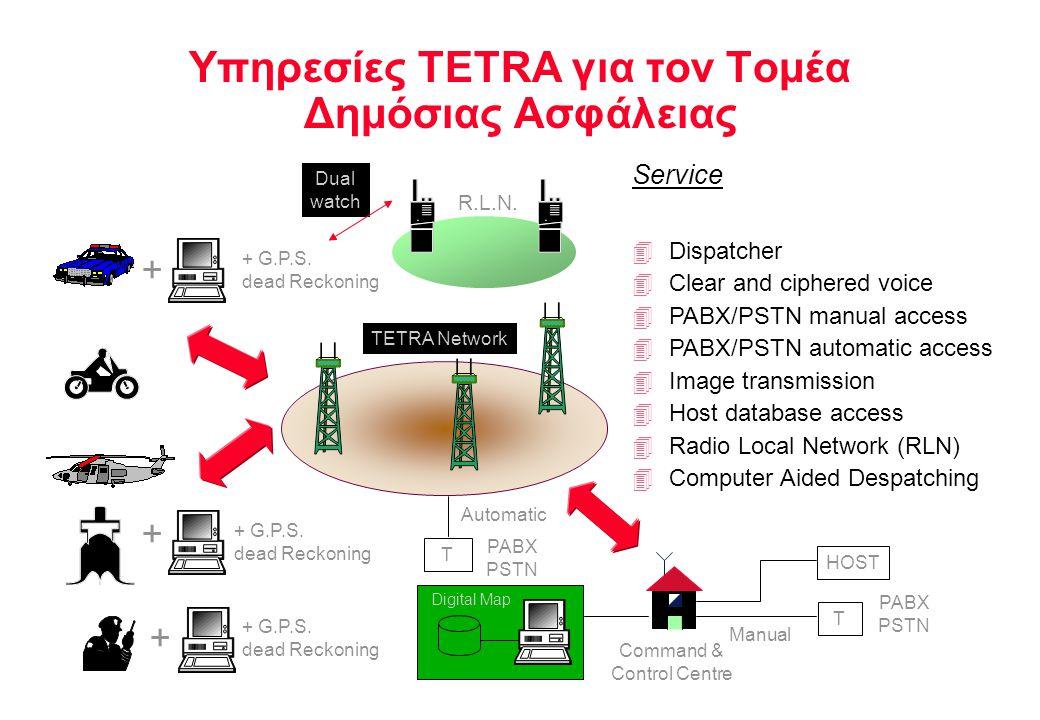 Υπηρεσίες TETRA για τον Τομέα Δημόσιας Ασφάλειας