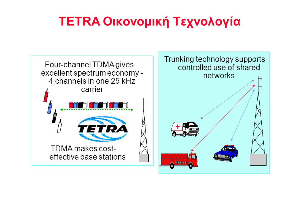 TETRA Οικονομική Τεχνολογία