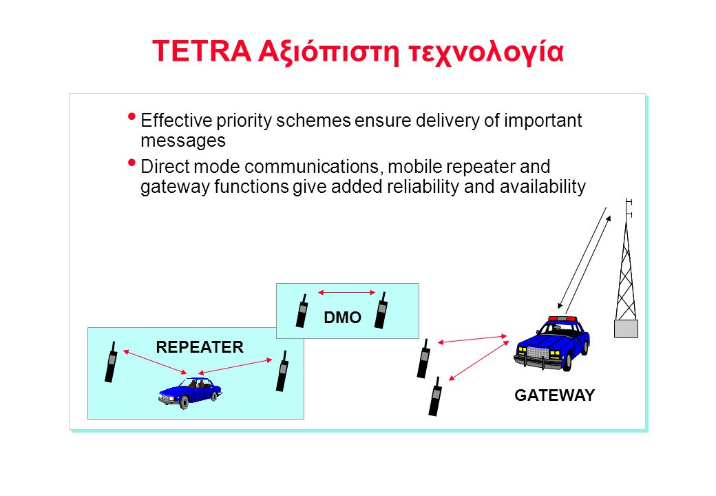 TETRA Αξιόπιστη τεχνολογία