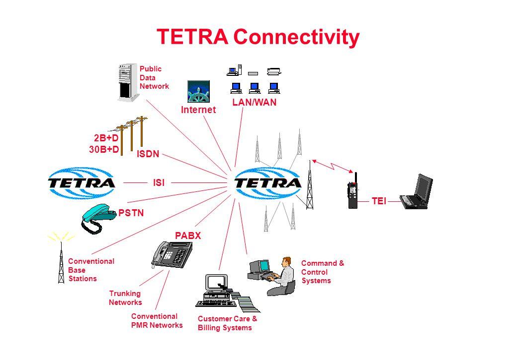 TETRA Connectivity LAN/WAN Internet 2B+D 30B+D ISDN ISI TEI PSTN PABX