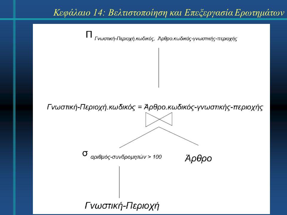 Κεφάλαιο 14: Βελτιστοποίηση και Επεξεργασία Ερωτημάτων