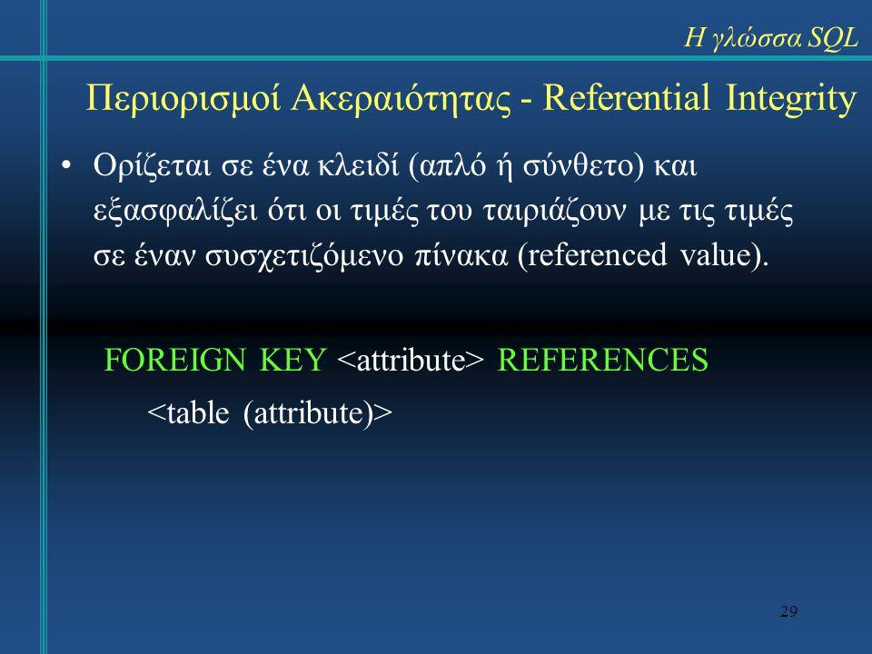 Περιορισμοί Ακεραιότητας - Referential Integrity