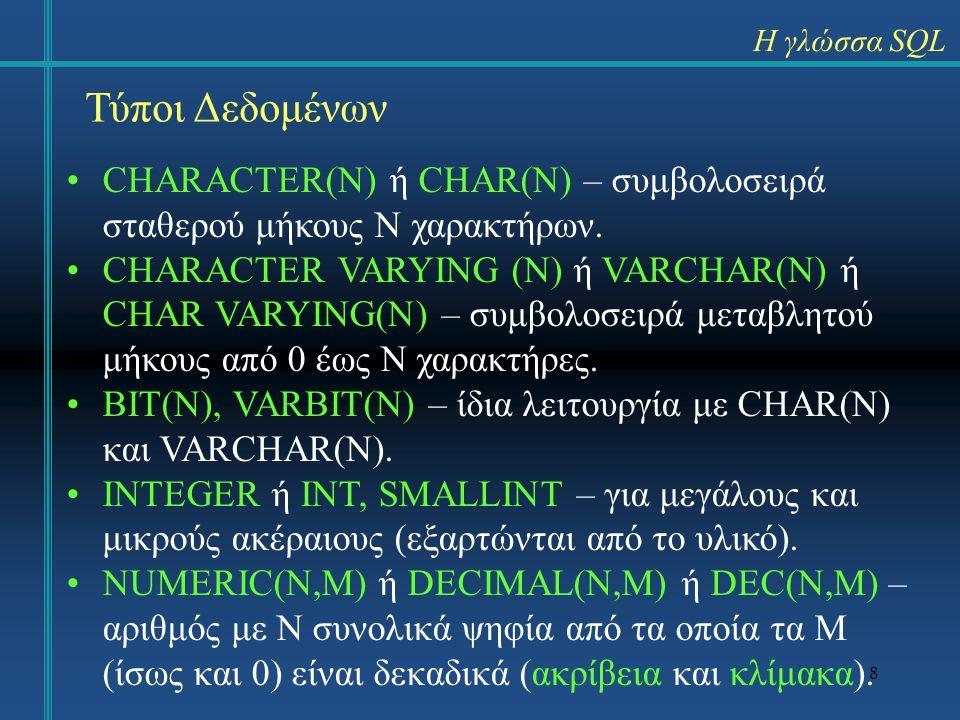 Η γλώσσα SQL Τύποι Δεδομένων. CHARACTER(N) ή CHAR(N) – συμβολοσειρά σταθερού μήκους N χαρακτήρων.
