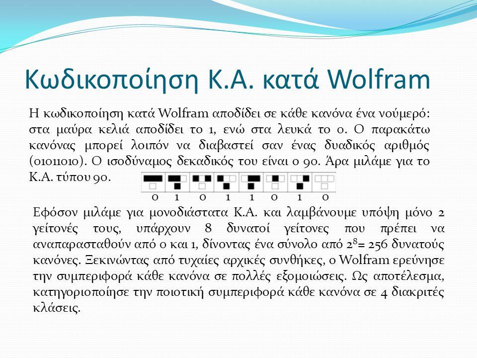 Κωδικοποίηση Κ.Α. κατά Wolfram