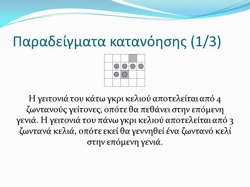 Παραδείγματα κατανόησης (1/3)