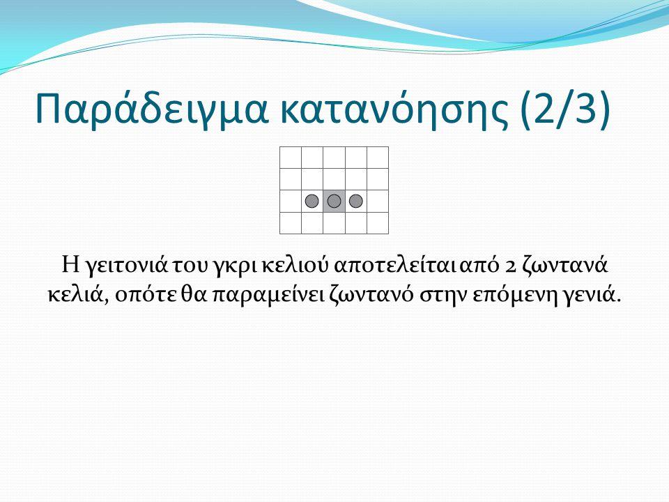 Παράδειγμα κατανόησης (2/3)