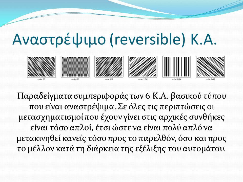 Αναστρέψιμο (reversible) Κ.Α.