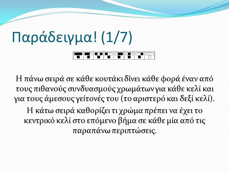 Παράδειγμα! (1/7)