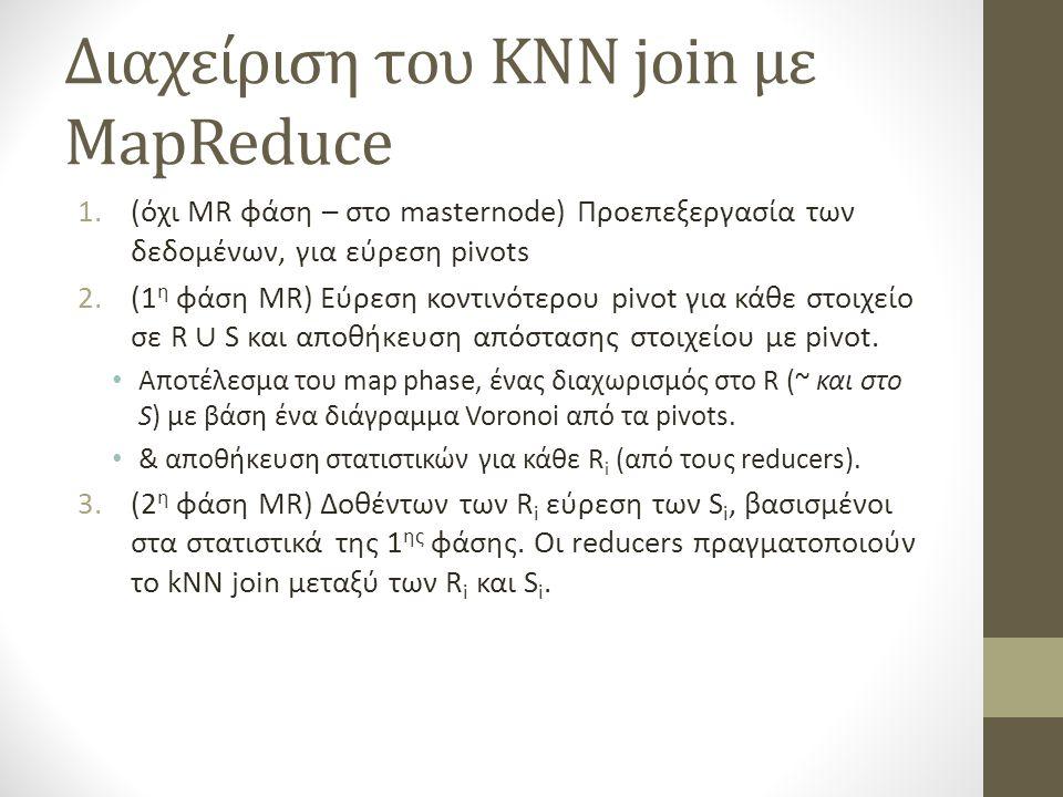 Διαχείριση του KNN join με MapReduce