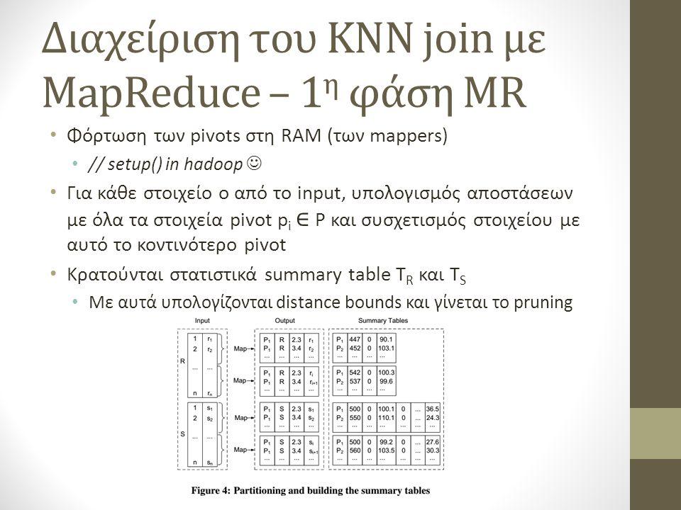 Διαχείριση του KNN join με MapReduce – 1η φάση MR