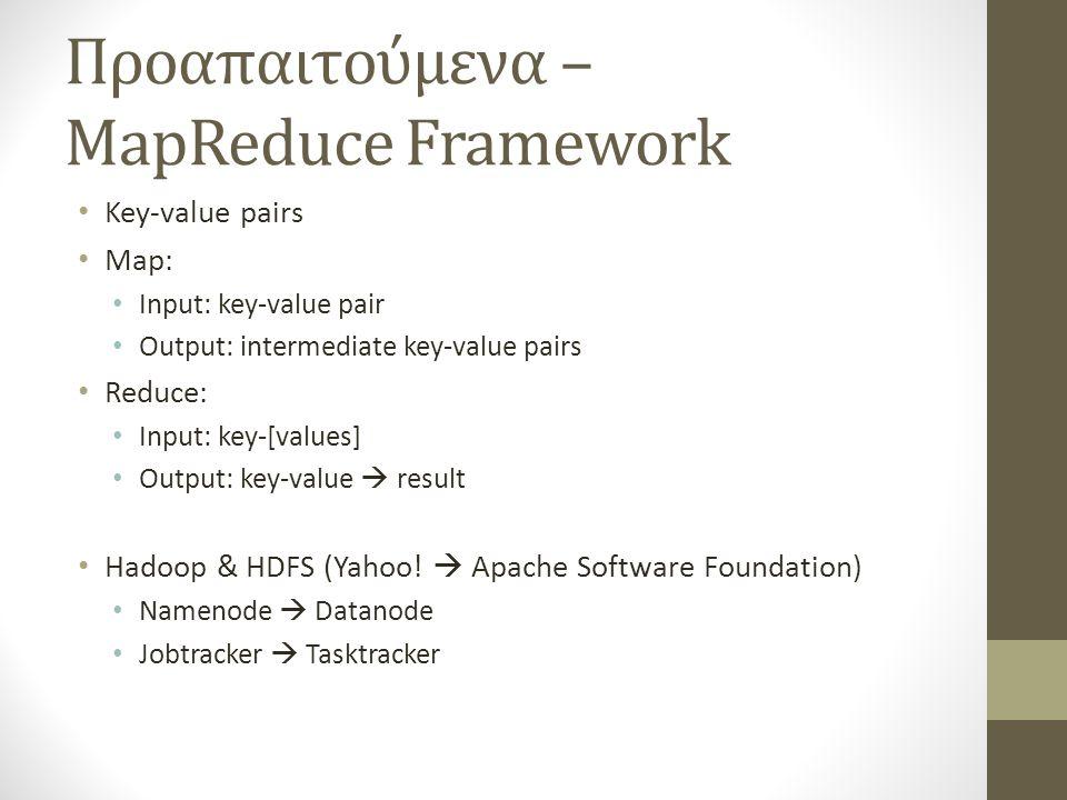 Προαπαιτούμενα – MapReduce Framework