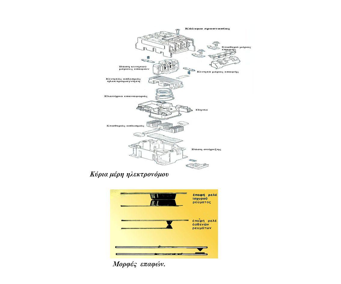 Κύρια μέρη ηλεκτρονόμου