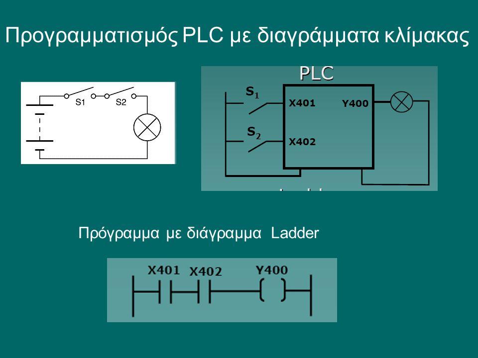 Προγραµµατισµός PLC µε διαγράµµατα κλίµακας
