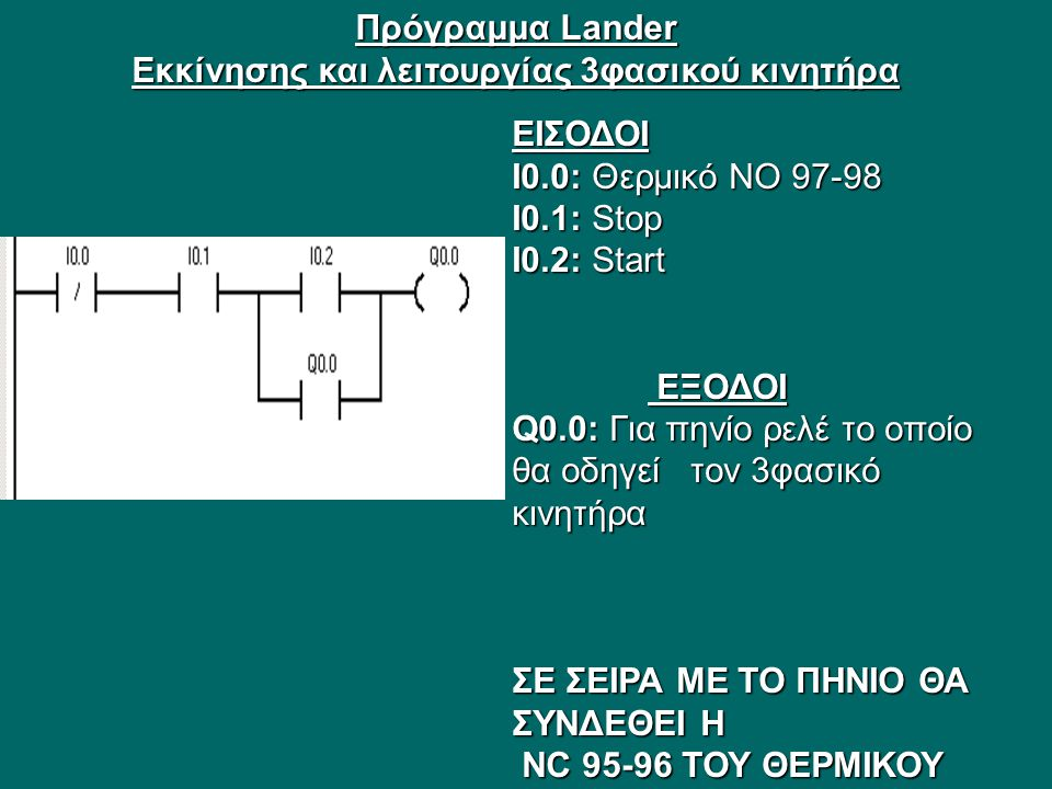 Πρόγραμμα Lander Εκκίνησης και λειτουργίας 3φασικού κινητήρα