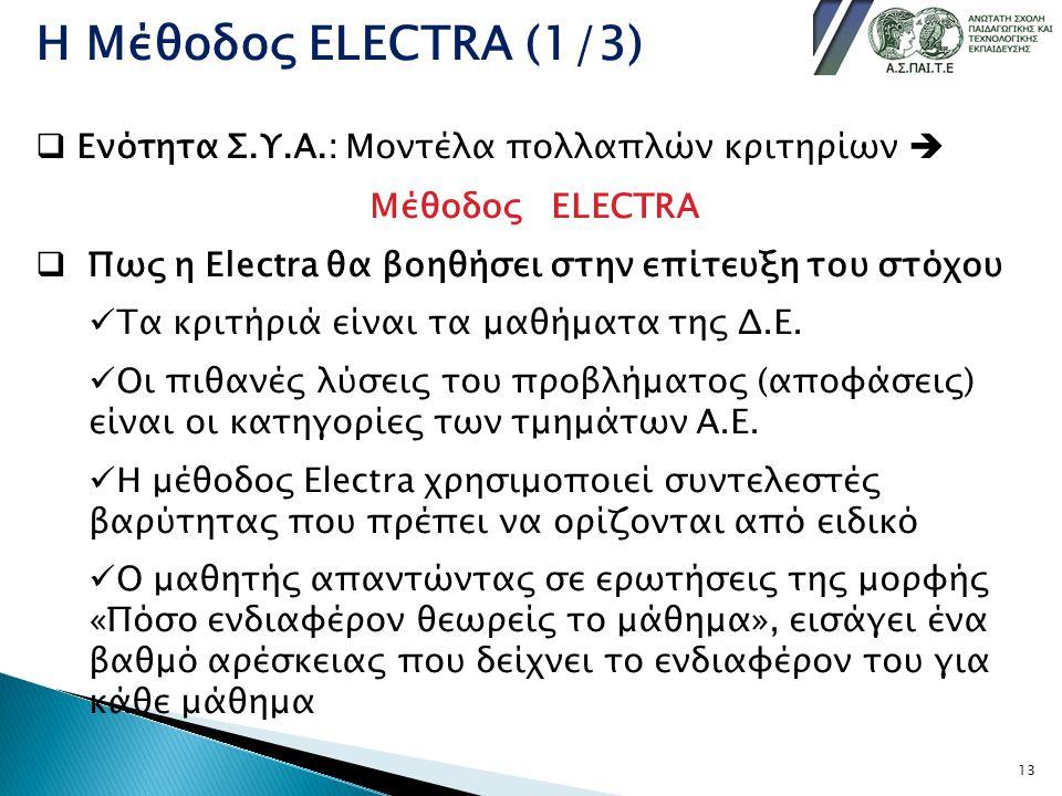 Η Μέθοδος ELECTRA (1/3) Ενότητα Σ.Υ.Α.: Μοντέλα πολλαπλών κριτηρίων 