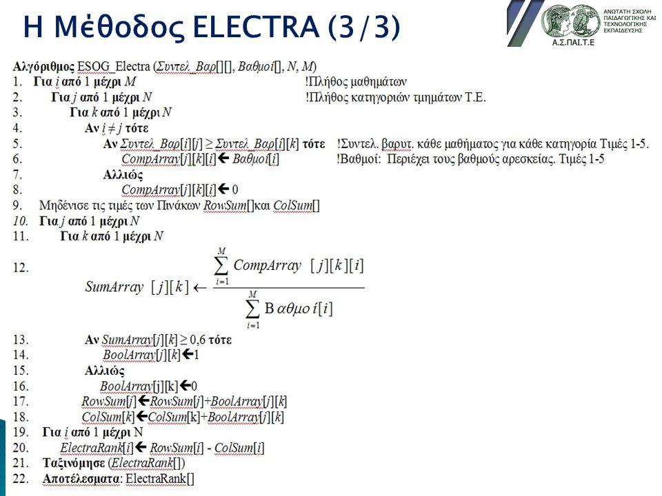 Η Μέθοδος ELECTRA (3/3)