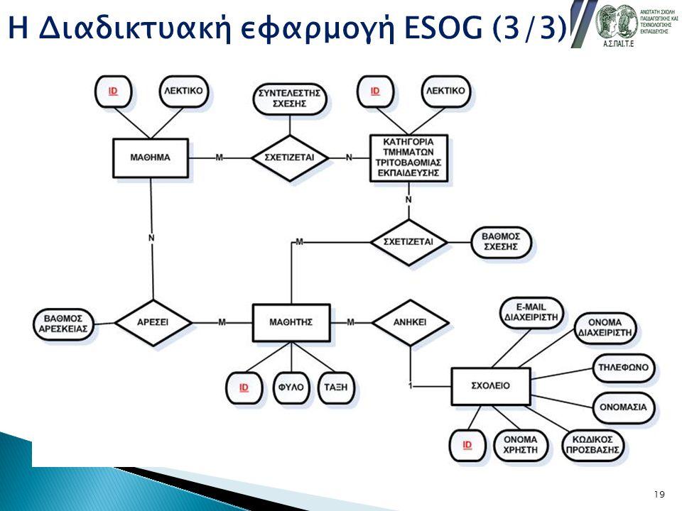 Η Διαδικτυακή εφαρμογή ESOG (3/3)
