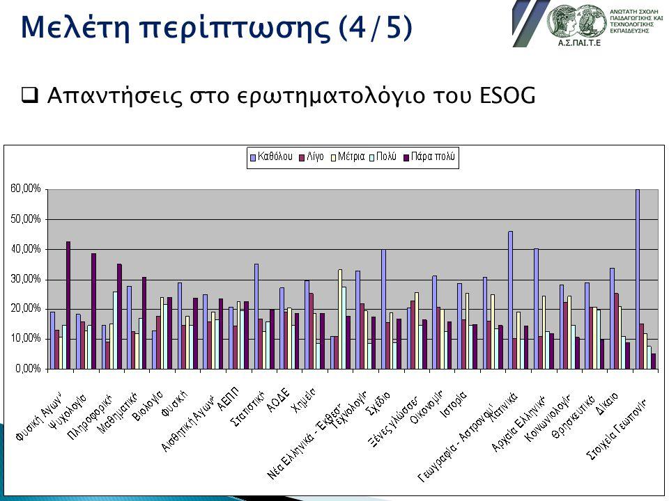 Μελέτη περίπτωσης (4/5) Απαντήσεις στο ερωτηματολόγιο του ESOG
