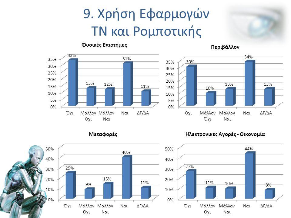 9. Χρήση Εφαρμογών ΤΝ και Ρομποτικής