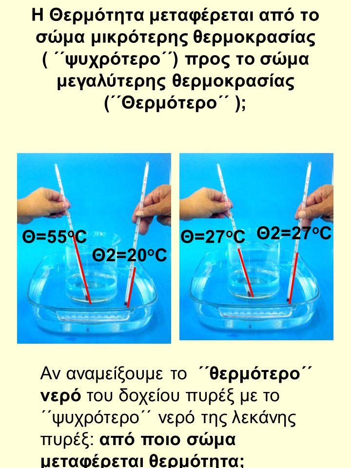 Η Θερμότητα μεταφέρεται από το σώμα μικρότερης θερμοκρασίας ( ΄΄ψυχρότερο΄΄) προς το σώμα μεγαλύτερης θερμοκρασίας (΄΄Θερμότερο΄΄ );