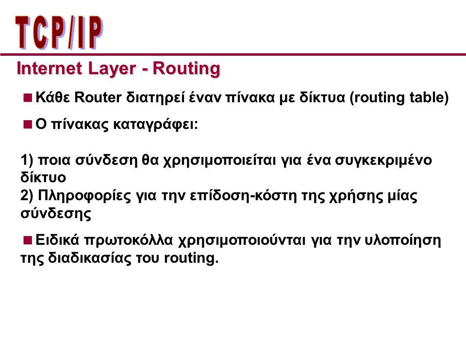 ΤCP/IP Internet Layer - Routing