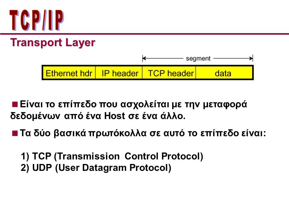 ΤCP/IP Transport Layer