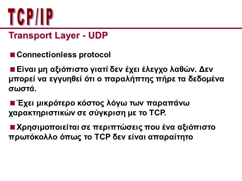 ΤCP/IP Transport Layer - UDP Connectionless protocol