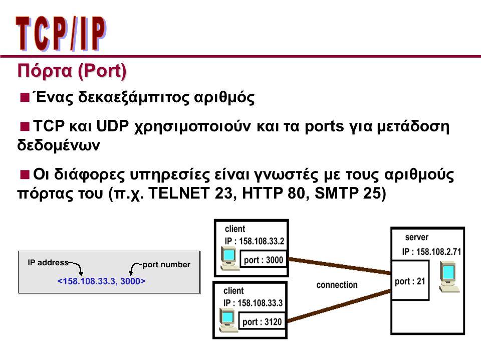 ΤCP/IP Πόρτα (Port) Ένας δεκαεξάμπιτος αριθμός