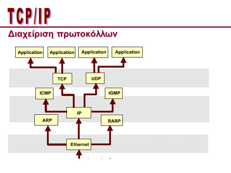 ΤCP/IP Διαχείριση πρωτοκόλλων