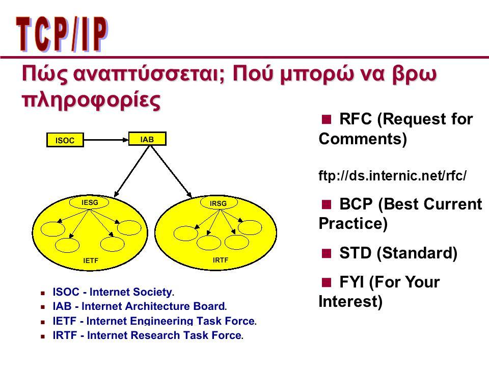 ΤCP/IP Πώς αναπτύσσεται; Πού μπορώ να βρω πληροφορίες