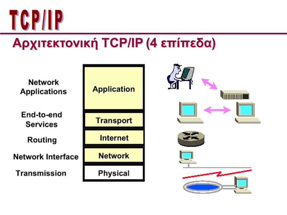 ΤCP/IP Αρχιτεκτονική TCP/IP (4 επίπεδα)