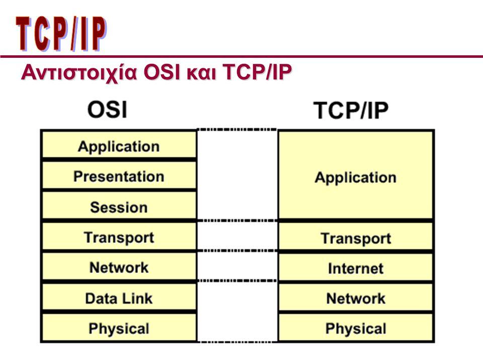 ΤCP/IP Αντιστοιχία OSI και TCP/IP