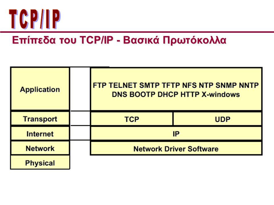 ΤCP/IP Επίπεδα του TCP/IP - Βασικά Πρωτόκολλα