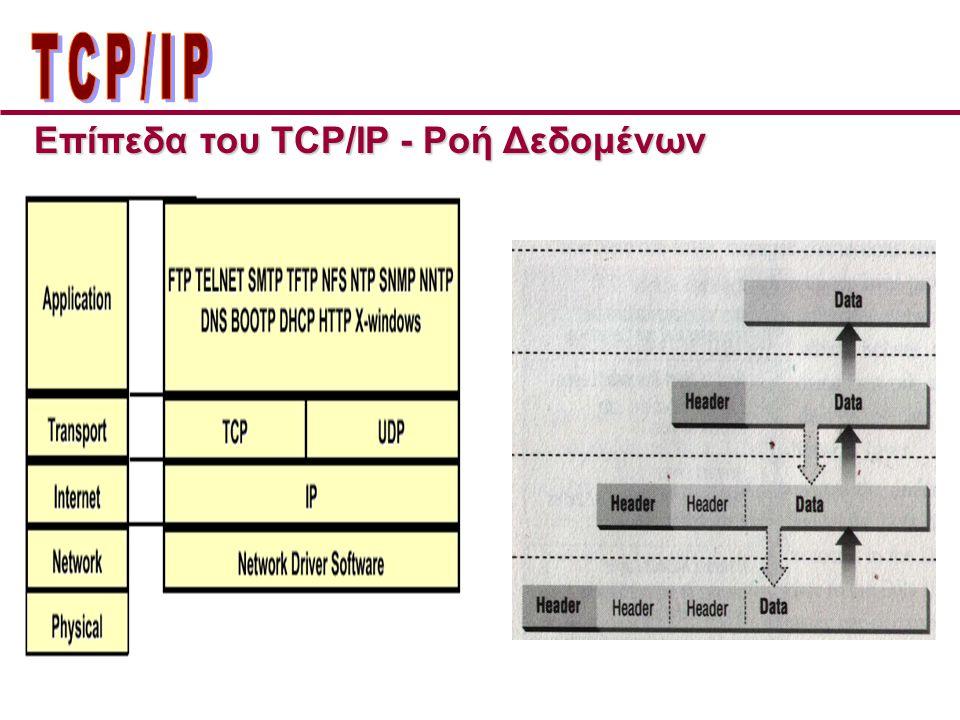 ΤCP/IP Επίπεδα του TCP/IP - Ροή Δεδομένων