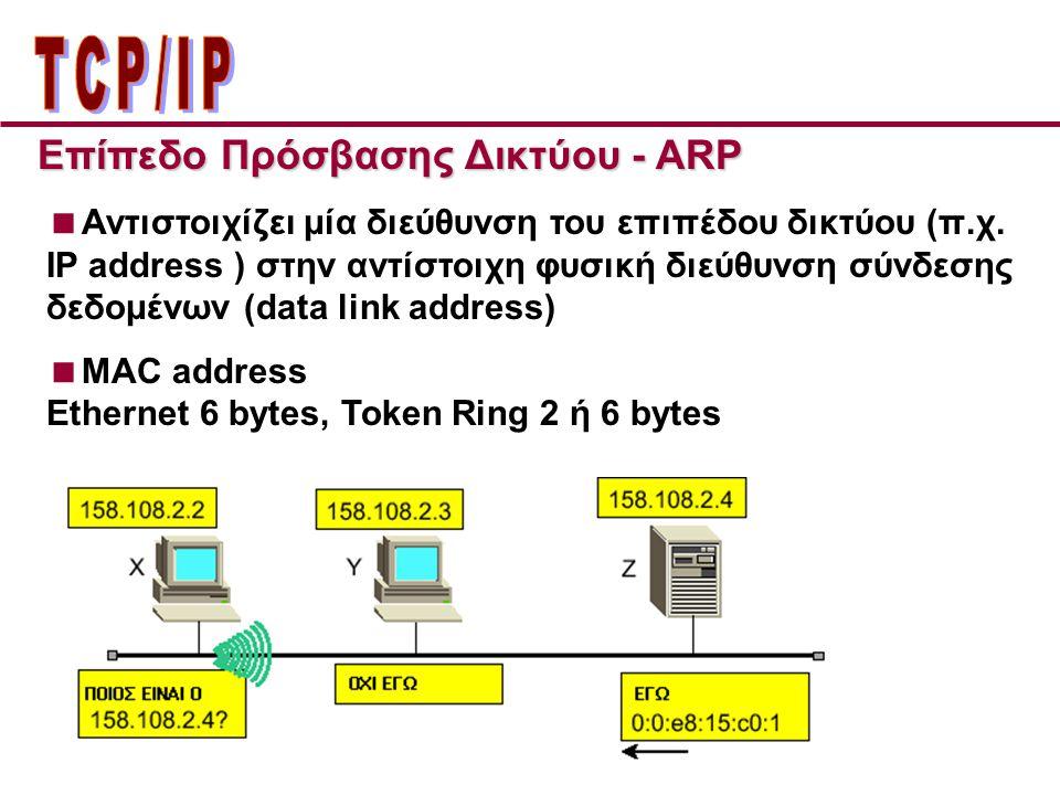 ΤCP/IP Επίπεδo Πρόσβασης Δικτύου - ARP