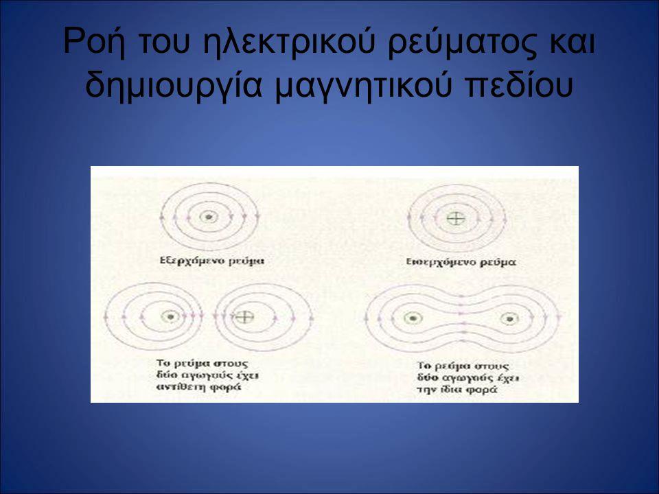 Ροή του ηλεκτρικού ρεύματος και δημιουργία μαγνητικού πεδίου