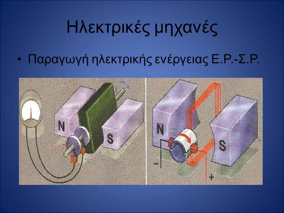 Ηλεκτρικές μηχανές Παραγωγή ηλεκτρικής ενέργειας Ε.Ρ.-Σ.Ρ.