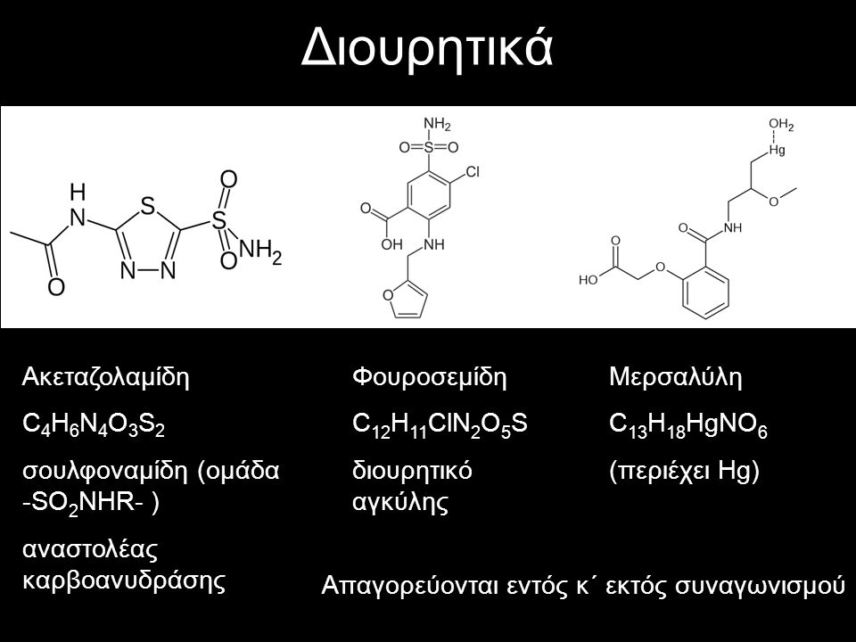Διουρητικά Ακεταζολαμίδη C4H6N4O3S2 σουλφοναμίδη (ομάδα -SO2NHR- )