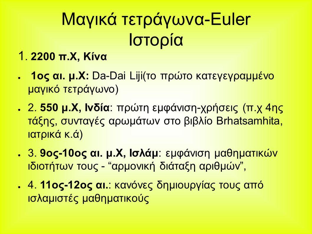 Μαγικά τετράγωνα-Euler Ιστορία