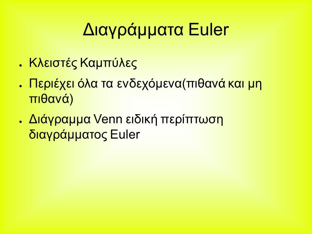 Διαγράμματα Euler Κλειστές Καμπύλες