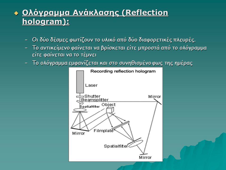 Ολόγραμμα Ανάκλασης (Reflection hologram):