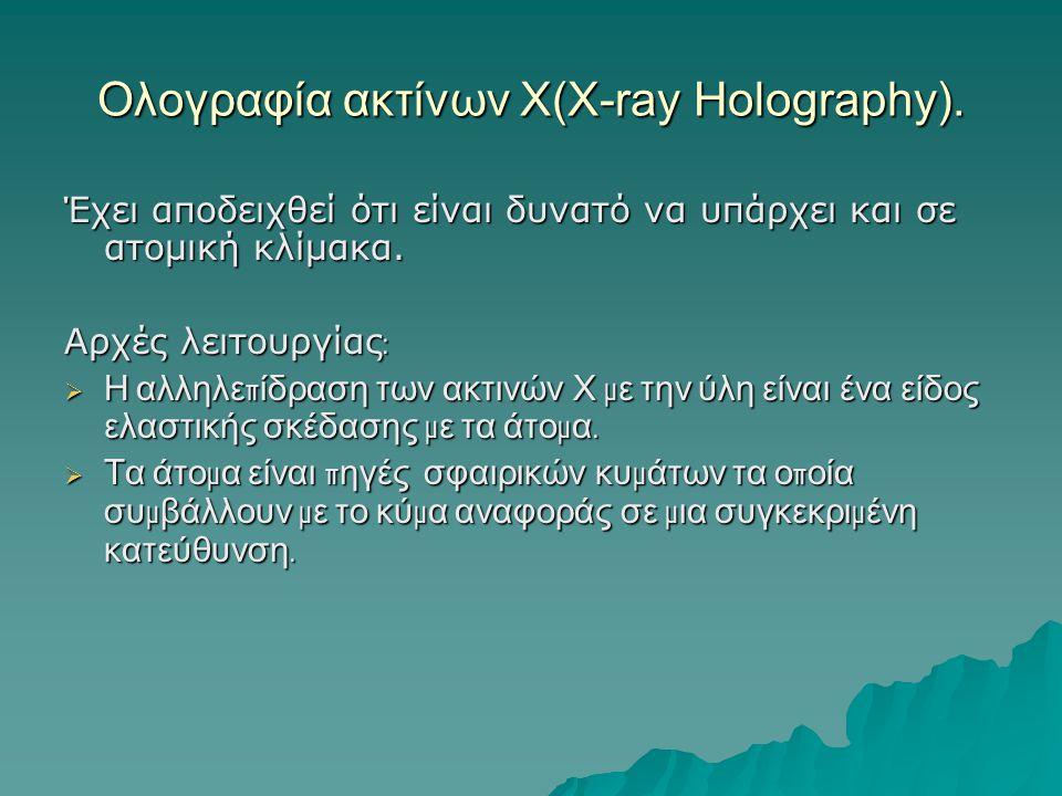 Ολογραφία ακτίνων Χ(X-ray Holography).
