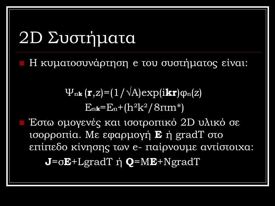 2D Συστήματα Η κυματοσυνάρτηση e του συστήματος είναι: