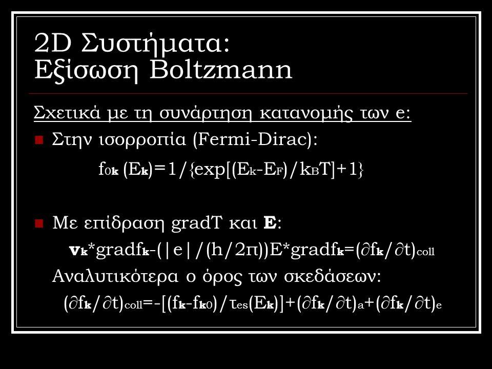 2D Συστήματα: Εξίσωση Boltzmann