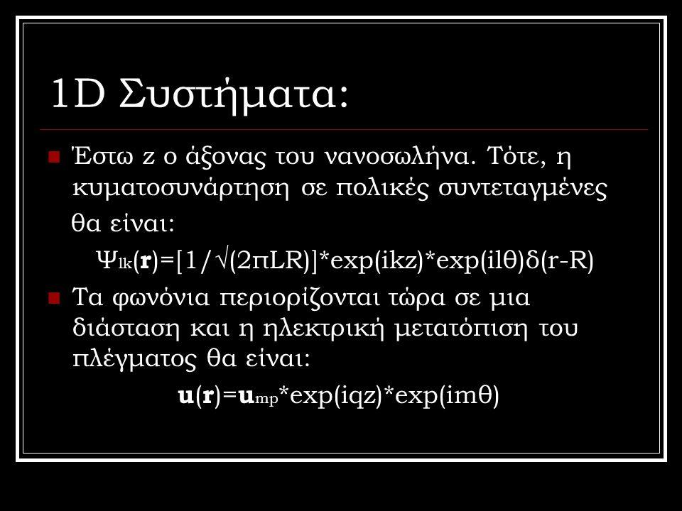 1D Συστήματα: Έστω z ο άξονας του νανοσωλήνα. Τότε, η κυματοσυνάρτηση σε πολικές συντεταγμένες. θα είναι: