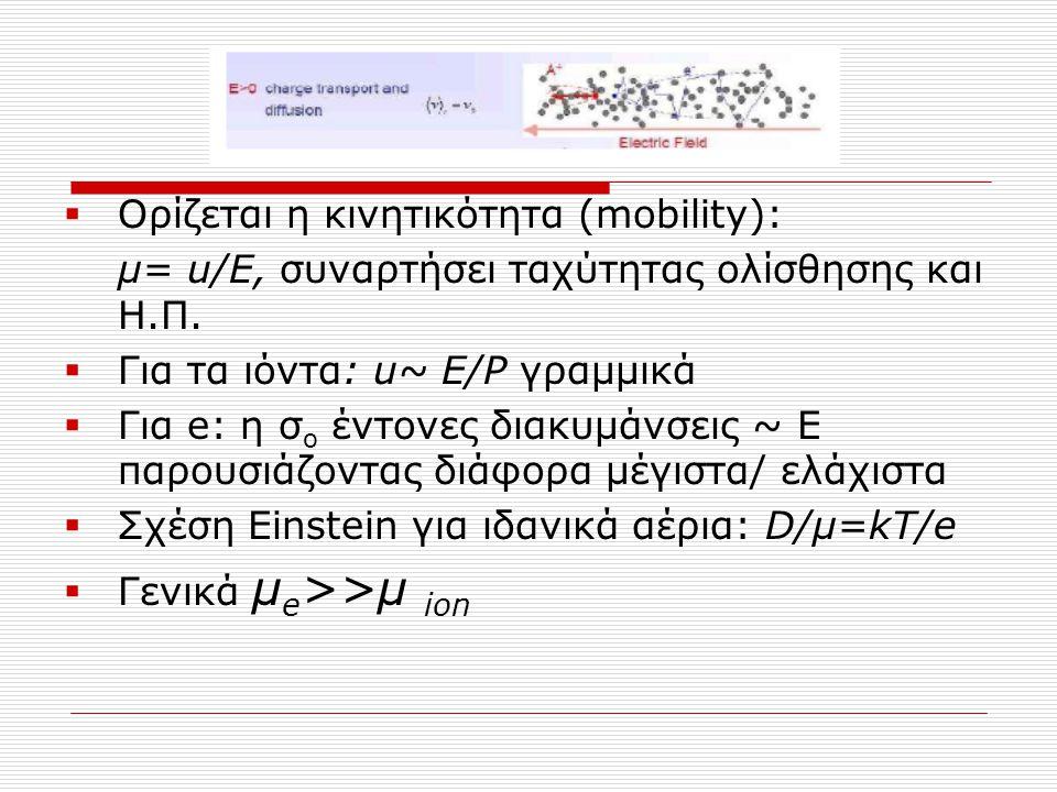 Ορίζεται η κινητικότητα (mobility):