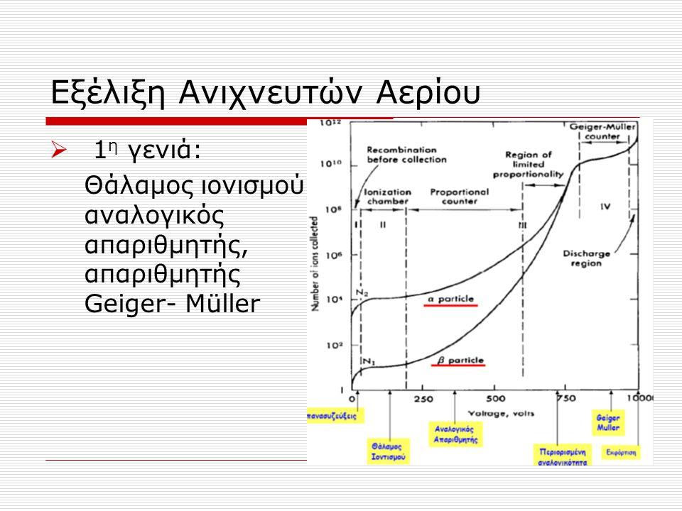 Εξέλιξη Ανιχνευτών Αερίου