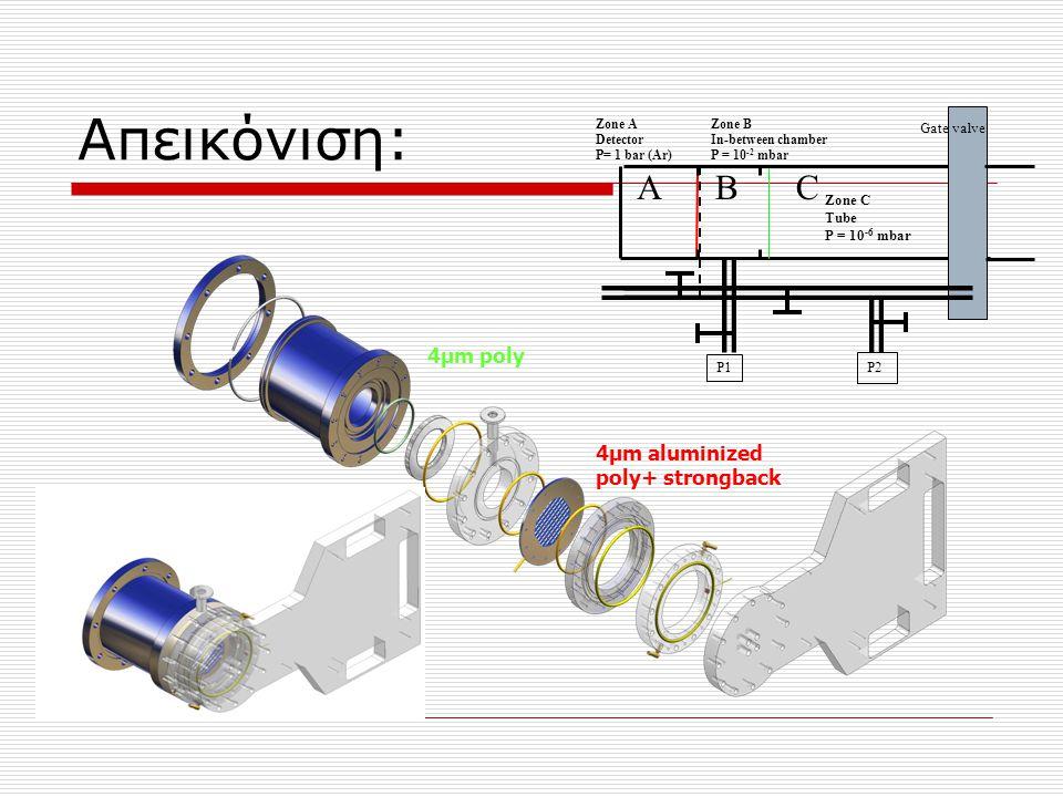 Απεικόνιση: A B C 4µm poly 4µm aluminized poly+ strongback Zone C Tube
